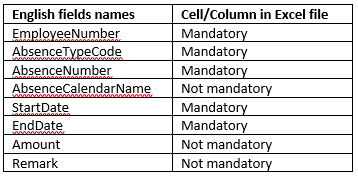 cell names.PNG