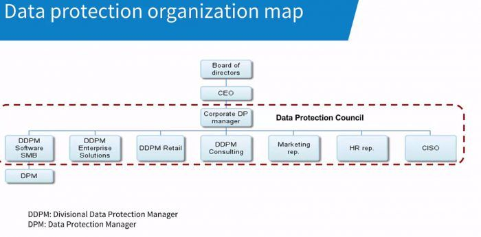 DataProtectionCouncil-700x346.jpg