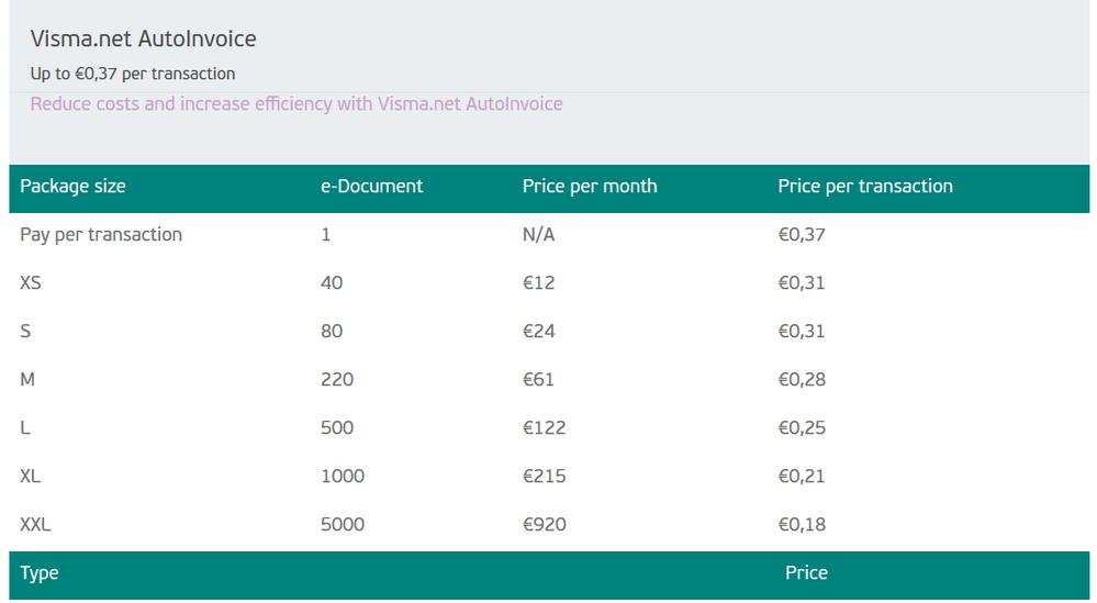 Autoinvoice Visma net Pricing.png