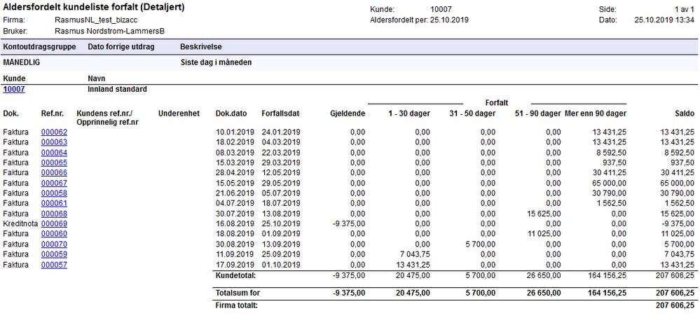 2019-10-25 13_34_22-Aldersfordelt saldo forfalt.png