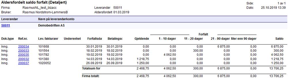 2019-10-25 13_39_56-Aldersfordelt saldo forfalt.png