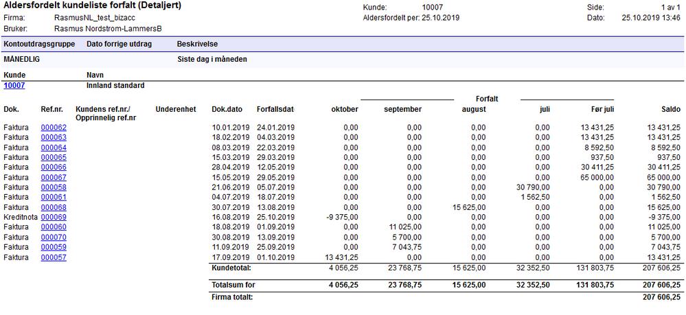 2019-10-25 13_49_18-Aldersfordelt saldo forfalt.png