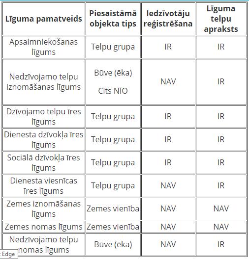 tabula 1.PNG