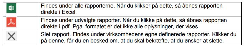 Rapportikoner - Visma HR.PNG